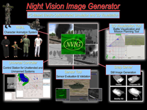 NVESD NVIG Software Suite